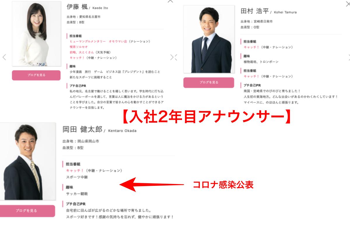中京テレビ 感染アナウンサー2年目